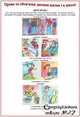 Права та обов'язки дітей